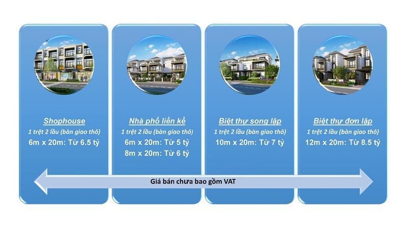Giá bán căn hộ tại dự án Aqua City