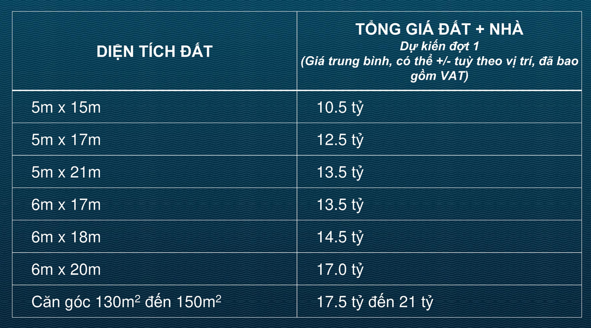Giá bán đợt 1 Verosa Park Khang Điền 002