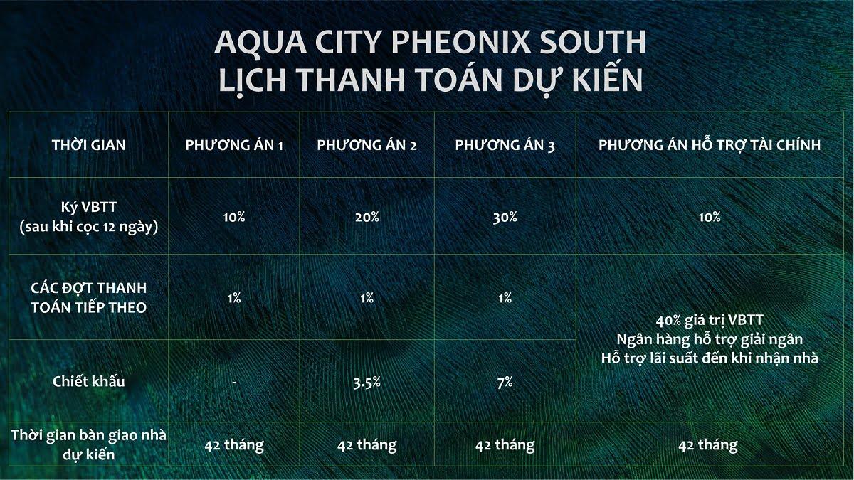 Lịch thanh toán của đảo Phụng Hoàng The Phoenix South