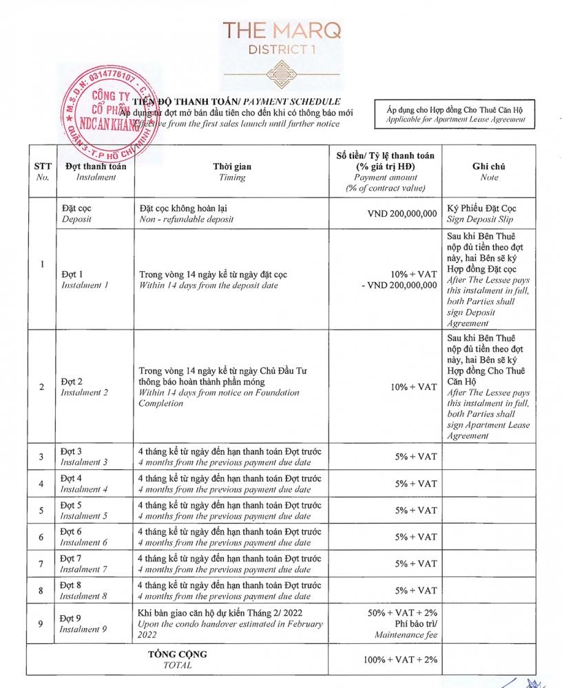 Phương thức thanh toán dự án căn hộ chung cư The Marq Quận 1 Đường Phú Thuận chủ đầu tư HongKong Land