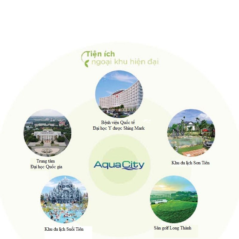 5 giá trị tạo nên sự đắt giá của khu sinh thái Aqua City Novaland