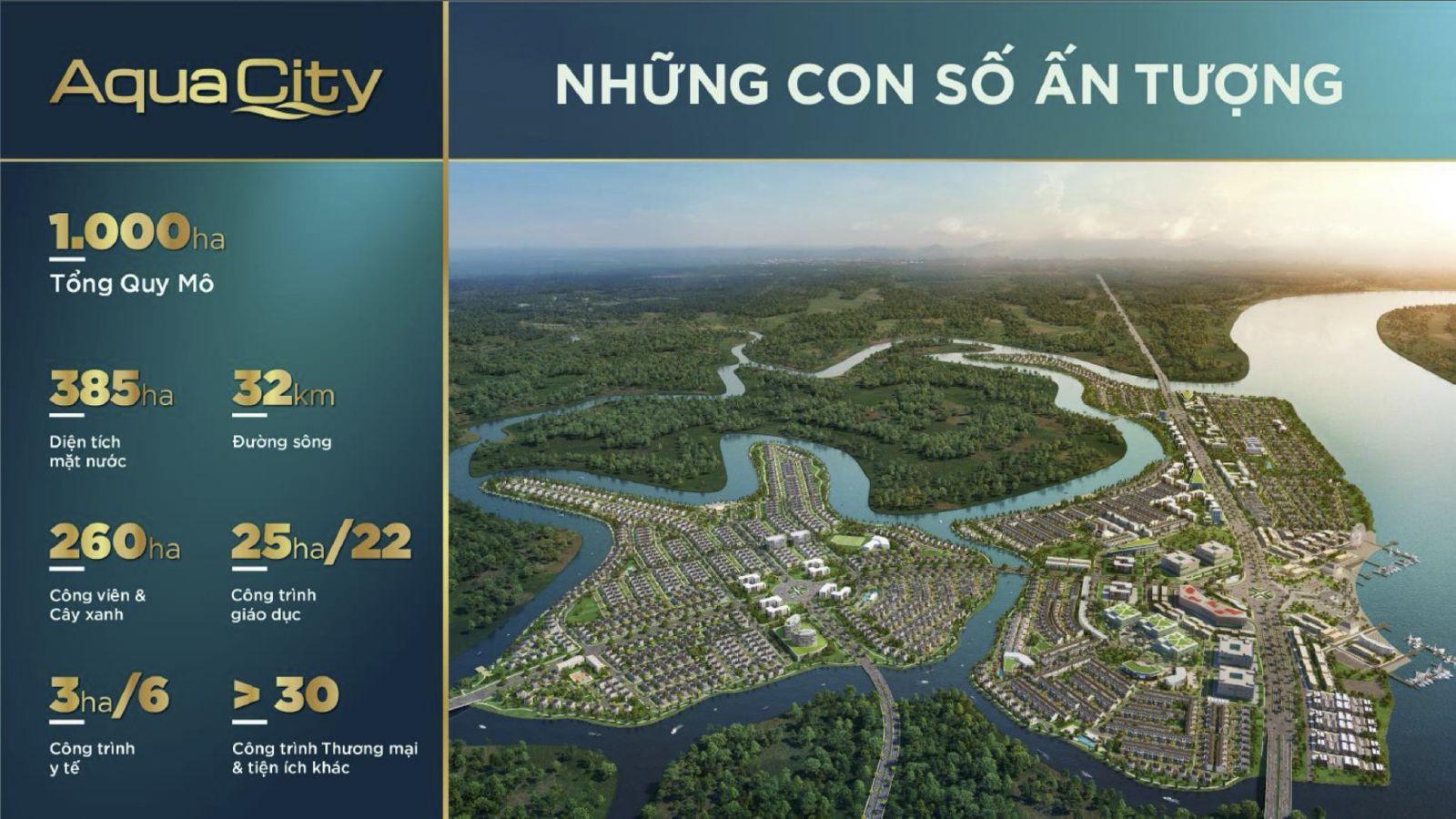 Quy mô tổng thể khu đô thị sinh thái Aqua City