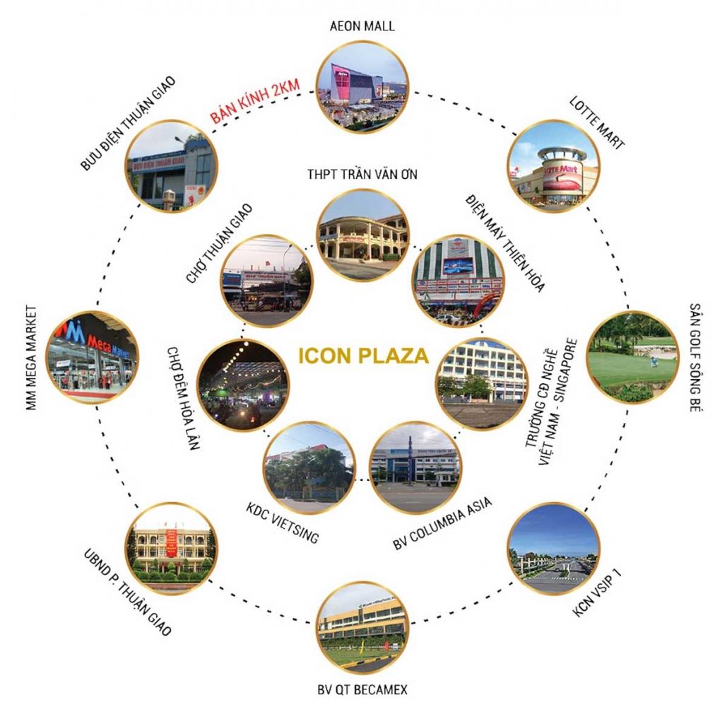 Vị trí liên kết vùng Dự án Căn hộ Chung cư Icon Plaza Bình Dương
