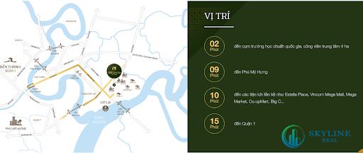 Vị trí kết nối thuận tiện dự án Citi Grand Quận 2