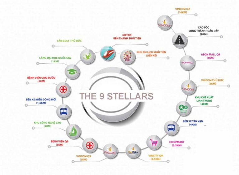 Tiện ích ngoại khu nổi bật của dự án căn hộ The 9 Stellars