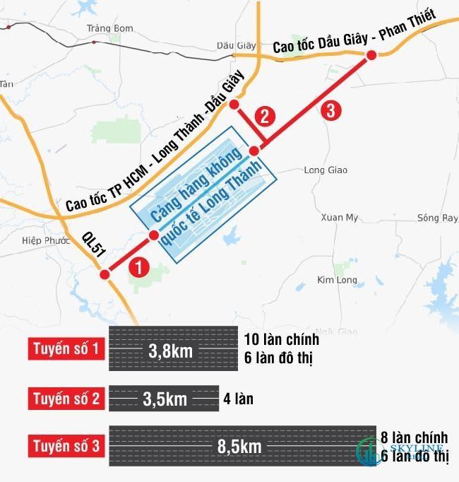 Tuyến số 3 kết nối sân bay Long Thành tới cao tốc Dầu Giây - Phan Thiết