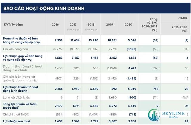 Giai đoạn 2020-2025 tập trung phát triển BĐS du lịch - Dau tu 5 ty USD vao NovaWorld Phan Thiet