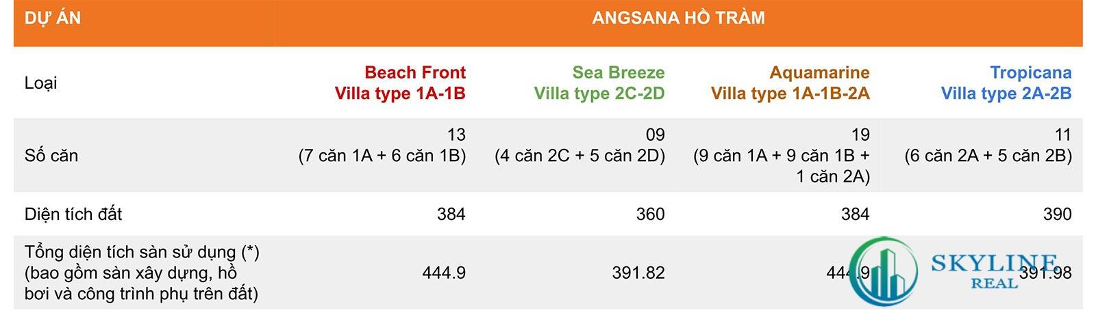 Các loại biệt thự trong phân khu Angsana Villas