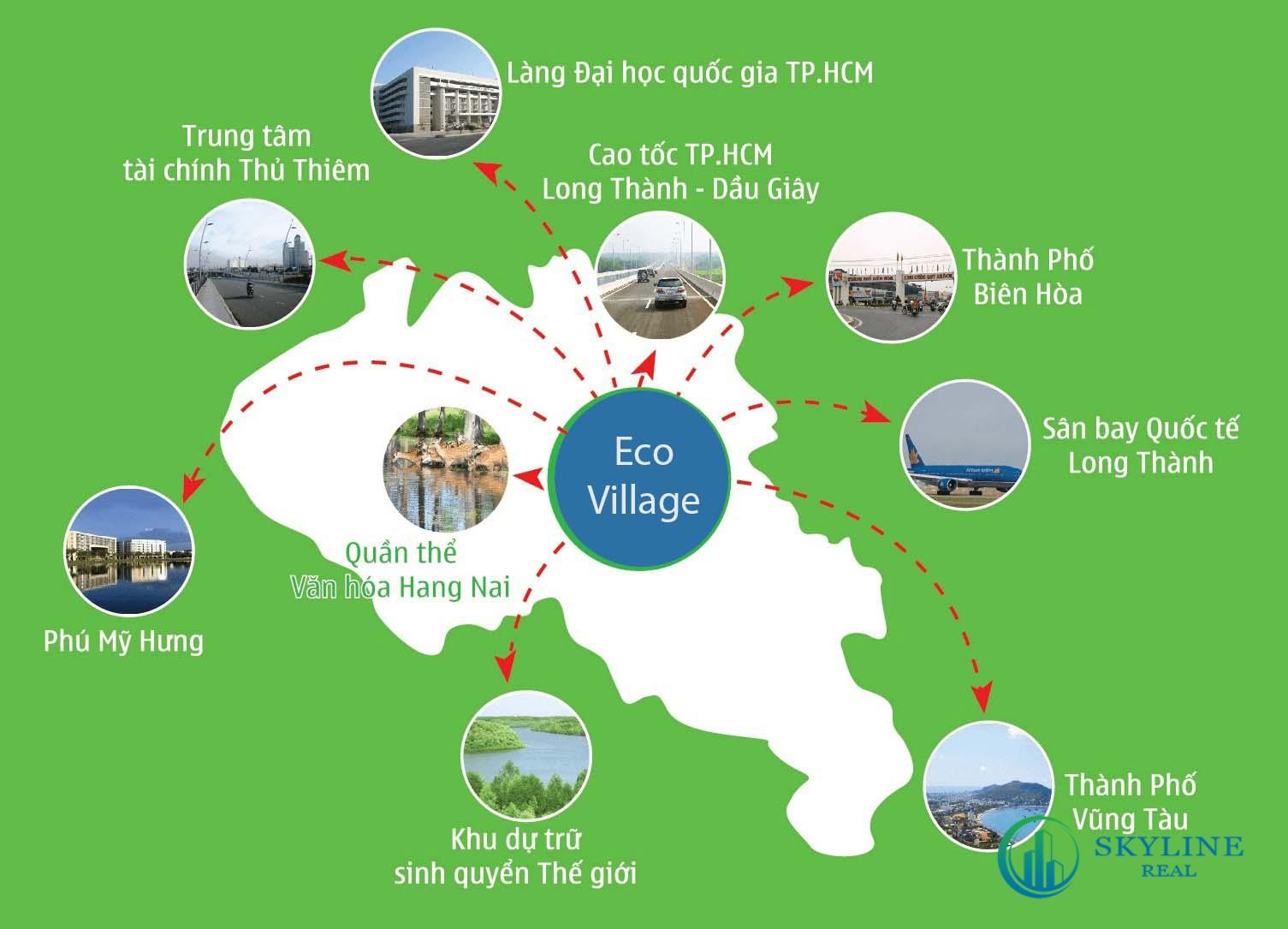 Kết nối thuận tiện, xuyên suốt của dự án Eco Village