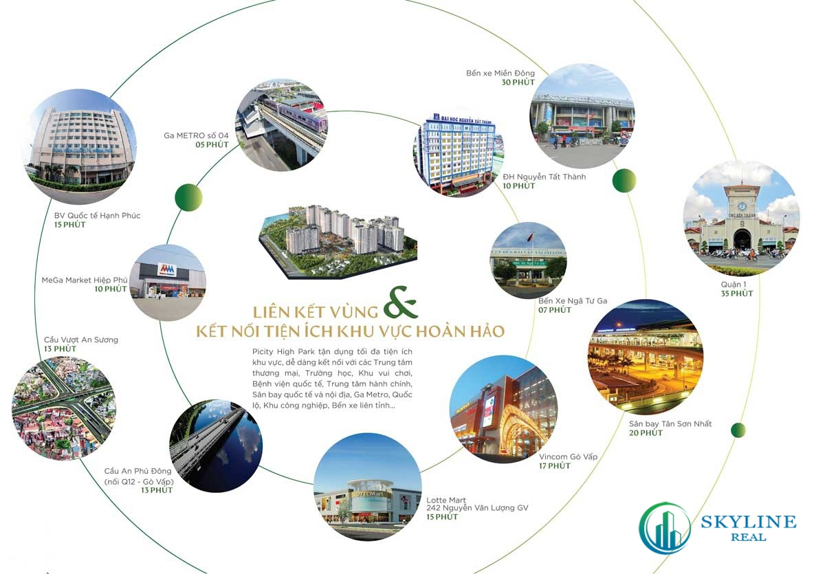Kết nối tốt dự án căn hộ Picity High Park