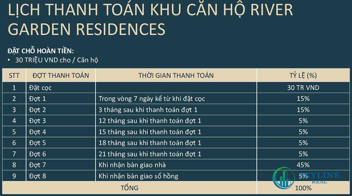 Phương thức thanh toán căn hộ River Garden Residences