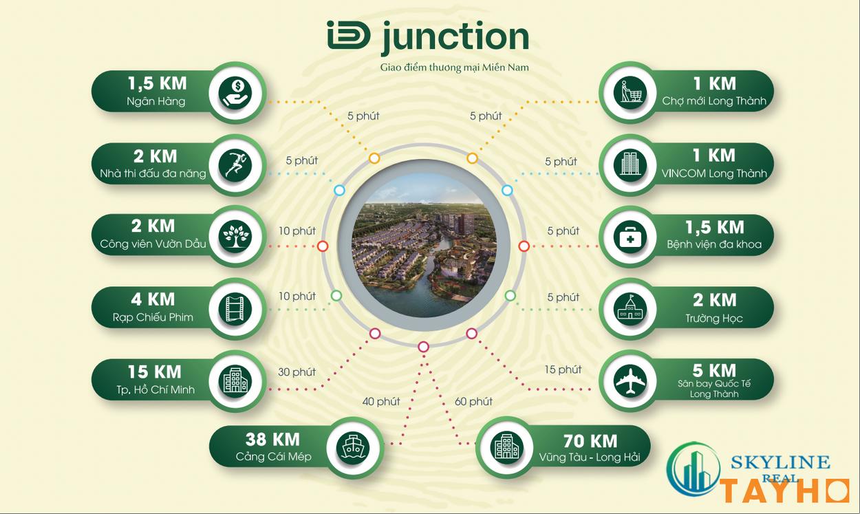 Kết nối tốt, nhanh chóng từ vị trí với ID Junction