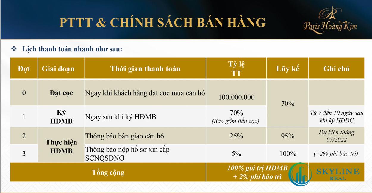 Lịch thanh toán nhanh Paris Hoàng Kim