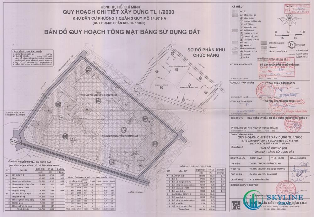 Bản đồ quy hoạch 1/2000 Khu dân cư Phường 1, Quận 3