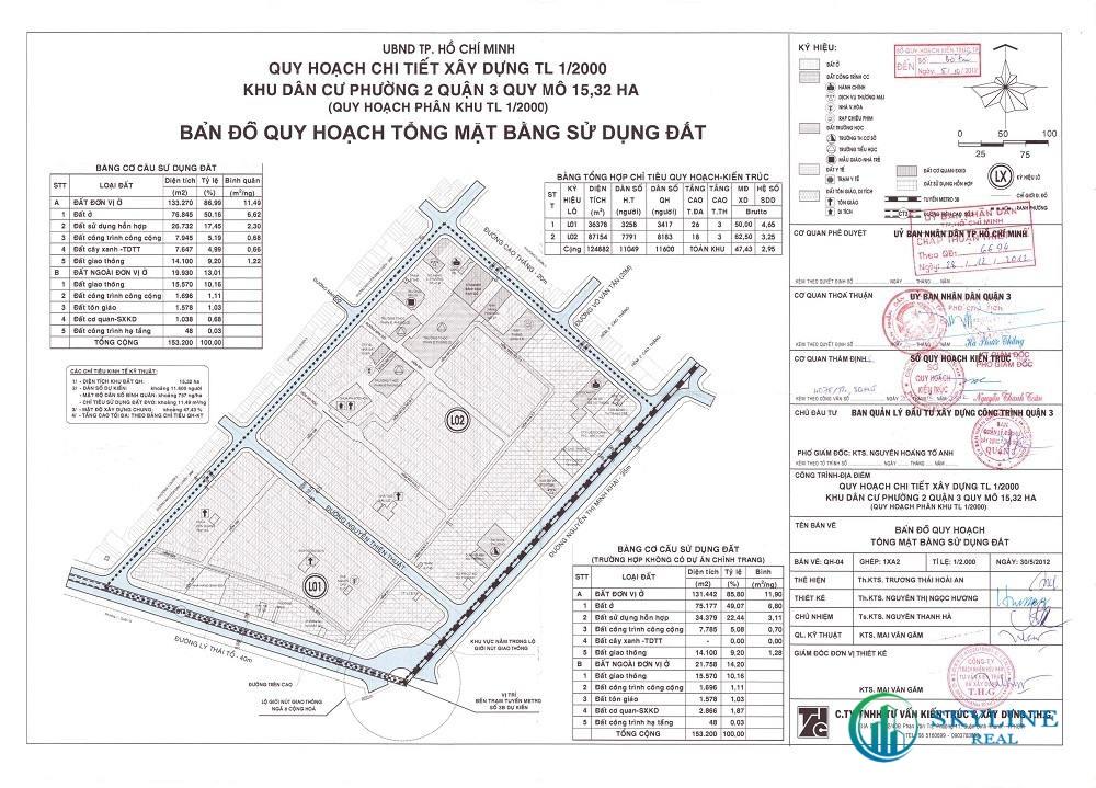 Bản đồ quy hoạch 1/2000 Khu dân cư Phường 2, Quận 3