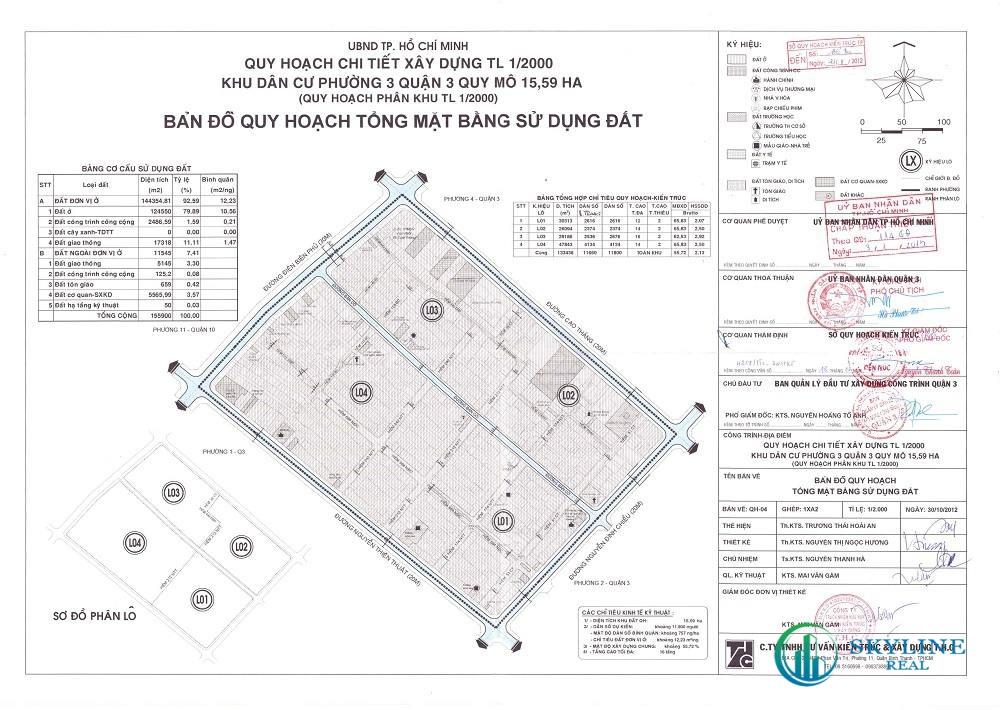 Bản đồ quy hoạch 1/2000 Khu dân cư Phường 3, Quận 3