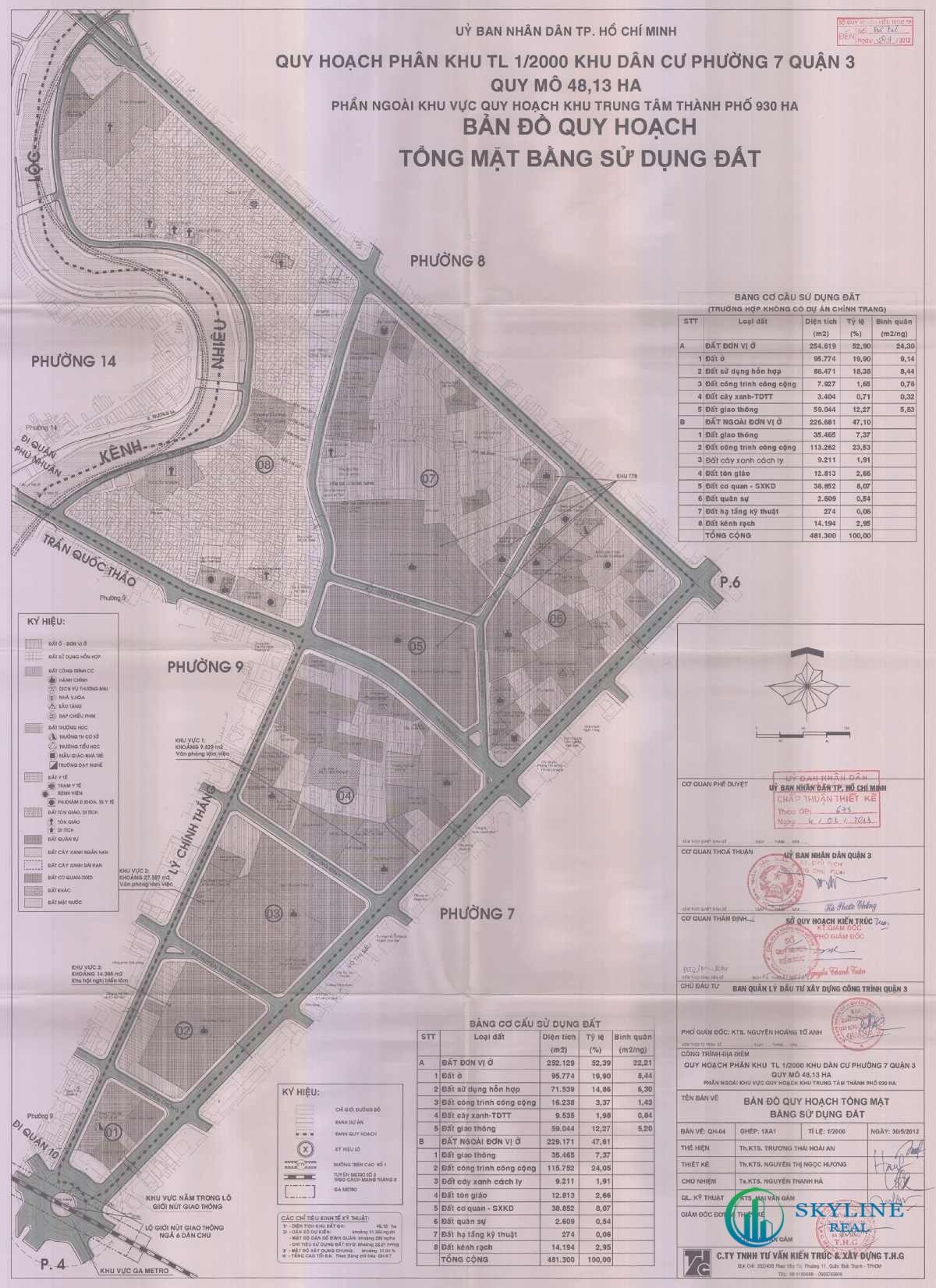 Bản đồ quy hoạch 1/2000 Khu dân cư Phường 7 (phần ngoài ranh 930ha), Quận 3