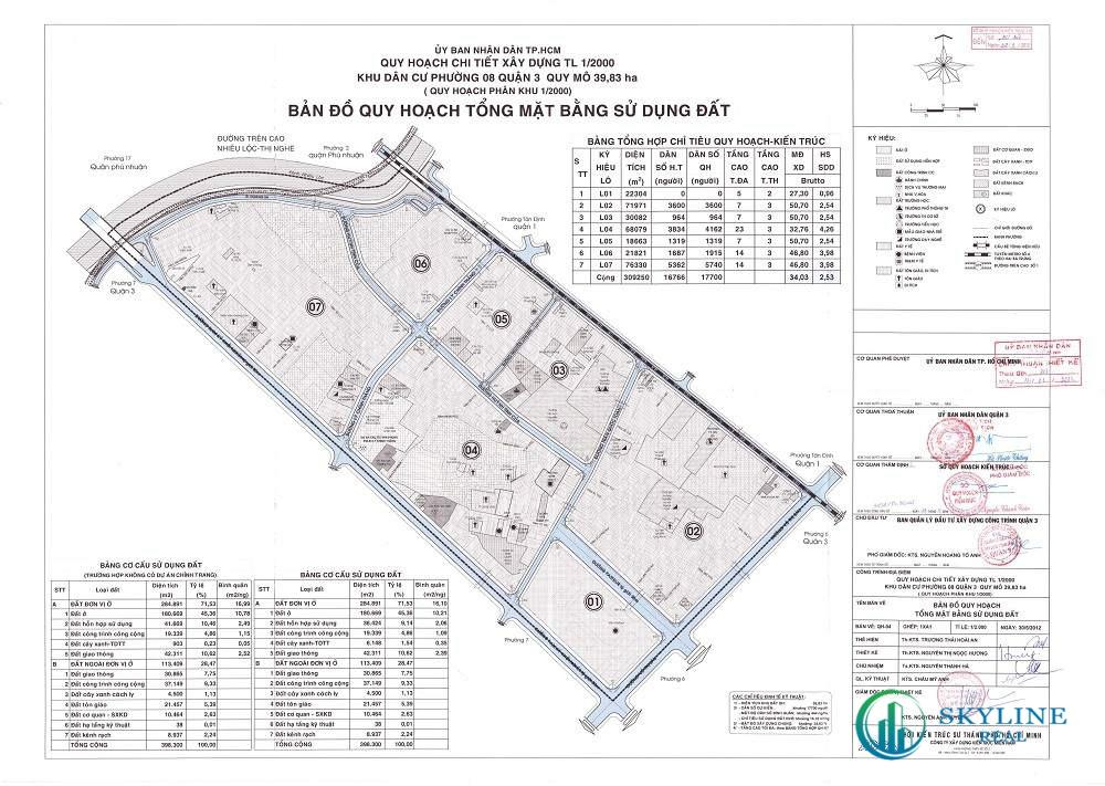 Bản đồ quy hoạch 1/2000 Khu dân cư Phường 8, Quận 3