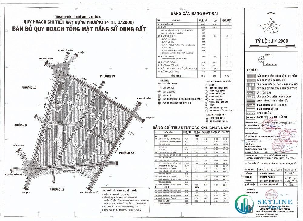 Bản đồ quy hoạch 1/2000 Khu dân cư phường 14, Quận 4