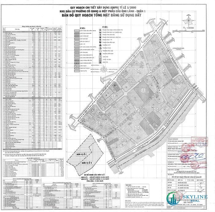 Bản đồ quy hoạch sử dụng đất phường Cô Giang và một phần Cầu Ông Lãnh
