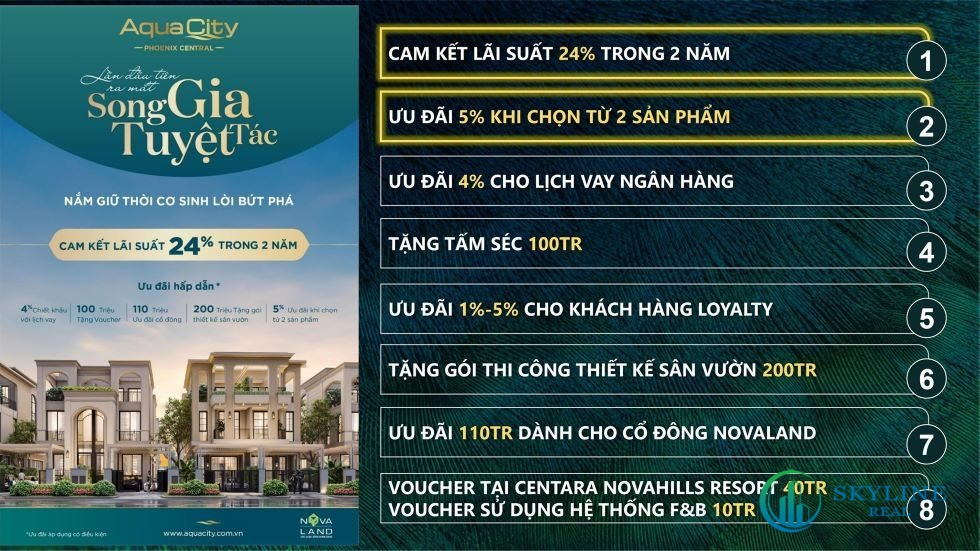 Aqua City ra mắt biệt thự Song Gia Tuyệt Tác đảo Phượng Hoàng với nhiều ưu đãi hấp dẫn.