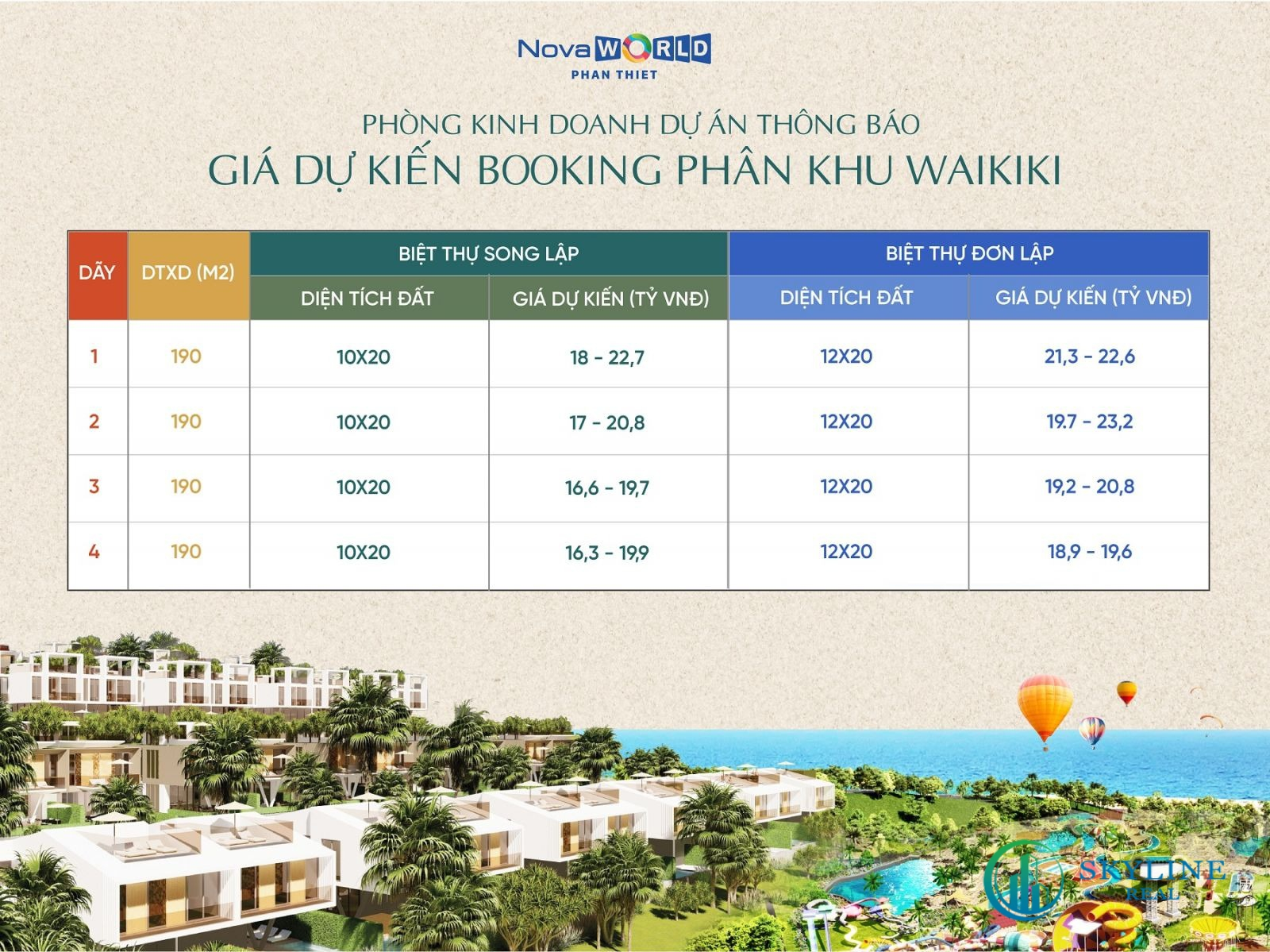 Giá dự kiến booking phân khu Waikiki